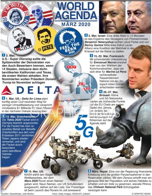 März 2020 infographic