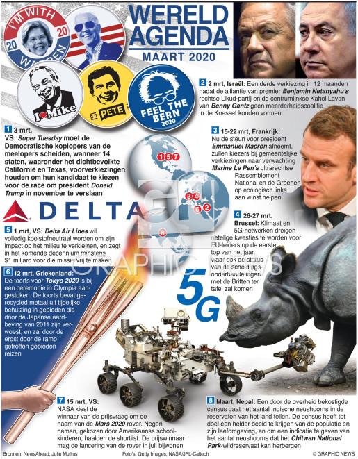 Maart 2020 infographic