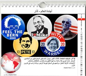 أخبار: أجندة العالم - آذار ٢٠٢٠ - رسم تفاعلي infographic