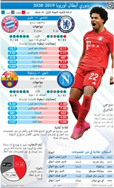 SOCCER: Champions League Last 16, 1st leg, Feb 25 infographic