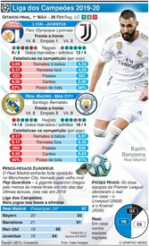 FUTEBOL: Liga dos Campeões, Oitavos-final, 1ª mão, 26 Fev infographic
