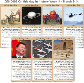 تاريخ: حدث في مثل هذا اليوم - ٨ - ١٤ آذار - الأسبوع ١١ infographic