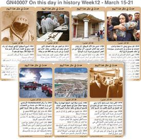 تاريخ: حدث في مثل هذا اليوم - ١٥ - ٢١ آذار - الأسبوع ١٢ infographic