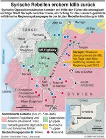SYRIEN: Oppositionskämpfer erobern neurlich Stadt in Idlib infographic