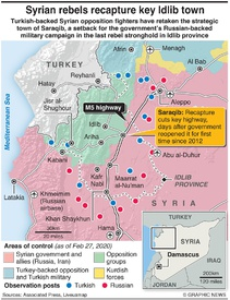 SYRIA: Opposition fighters recapture key Idlib town infographic