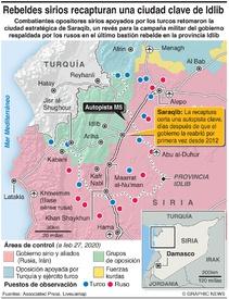 SIRIA: Combatientes de oposición recapturan ciudad clave en Idlib infographic