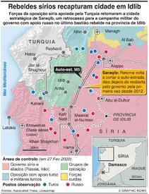 SÍRIA: Oposição recaptura cidade de Idlib infographic