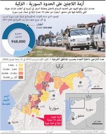 سوريا: أزمة اللاجئين على الحدود السورية - التركية infographic