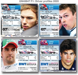F1: Driver profiles 2020 (part 2) (1) infographic