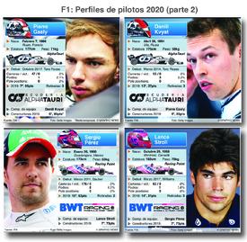 F1: Perfiles de pilotos 2020 (parte 2) (1) infographic