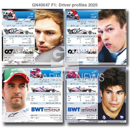 بطاقات تعريف بالسائقين ٢٠٢٠ - الجزء الثاني (1) infographic