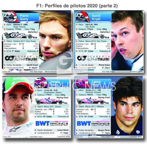 Perfiles de pilotos 2020 (parte 2) (1) infographic