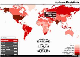 صحة: وباء فيروس كورونا المستجد - رسم تفاعلي (6) infographic