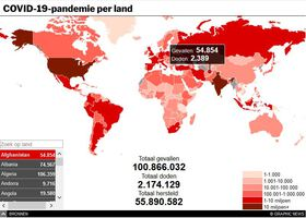 GEZONDHEID: Coronavirus-pandemie interactive (6) infographic