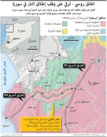 سوريا: اتفاق روسي - تركي على وقف إطلاق النار في سوريا infographic