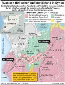SYRIEN: Waffenstillstand zwischen Russland und Türkei infographic