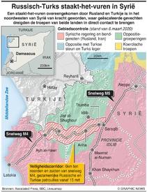 SYRIË: Staakt-het-vuren tussen Rusland en Turkije infographic