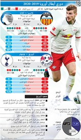 SOCCER: Champions League Last 16, 2nd leg, Mar 10 infographic
