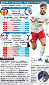 FUSSBALL: Champions League Achtelfinale, Rückspiel, 10. Mar infographic