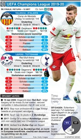 VOETBAL: Champions League 8e finale, return, 10 mrt infographic