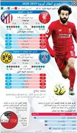 SOCCER: Champions League Last 16, 2nd leg, Mar 11 infographic