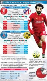 VOETBAL: Champions League 8e finale, return, 11 mrt infographic