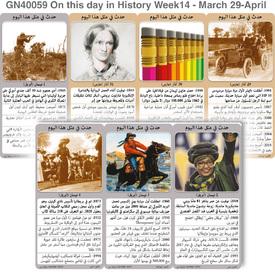 تاريخ: حدث في مثل هذا اليوم - ٢٩ آذار - ٤ نيسان - الأسبوع ١٤ infographic
