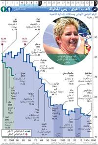 طوكيو ٢٠٢٠: الألعاب الأولمبية - ألعاب القوى - رمي المطرقة infographic