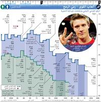 طوكيو ٢٠٢٠: الألعاب الأولمبية - ألعاب القوى - رمي الرمح infographic