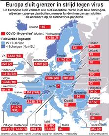 GEZONDHEID: Europa sluit de grenzen in strijd tegen virus infographic