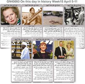 تاريخ: حدث في مثل هذا اليوم - ٥ - ١١ نيسان - الأسبوع ١٥ infographic