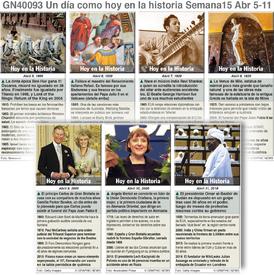 HISTORIA: Un día como hoy Abril 5, 2020 (semana 15) infographic