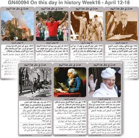 تاريخ: حدث في مثل هذا اليوم - ١٢ - ١٨ نيسان - الأسبوع ١٦ infographic