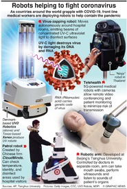 HEALTH: Robots helping to fight coronavirus infographic