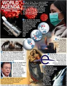 WORLD AGENDA: April 2020 (1) infographic