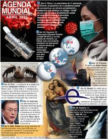 AGENDA MUNDIAL: Abril 2020 (1) infographic