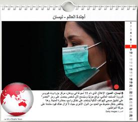أخبار: أجندة العالم - نيسان ٢٠٢٠ (1) infographic