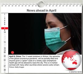 WORLD AGENDA: April 2020 interactive (1) infographic