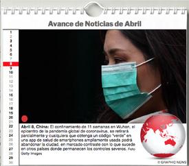 AGENDA MUNDIAL: Abril 2020 Interactivo infographic