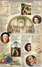 HISTORY: 500th anniversary of Raphael's death infographic