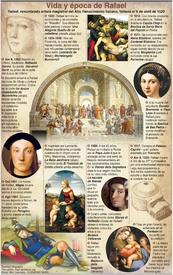 HISTORIA: 500º aniversario de Rafael infographic