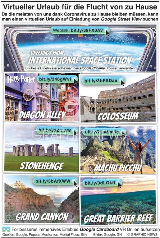 Virtueller Urlaub infographic