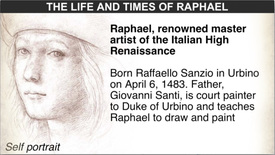 HISTORY: 500th anniversary of Raphael's death animation infographic