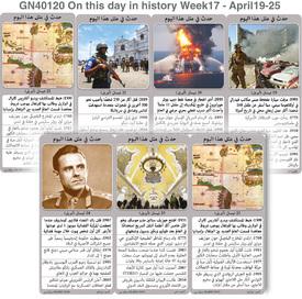 تاريخ: حدث في مثل هذا اليوم - ١٩- ٢٥ نيسان - الأسبوع ١٧ infographic