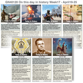 HISTORY: On this day April 19-25, 2020 (week 17) infographic