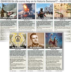 HISTORIA: Un día como hoy April 19-25, 2020 (semana 17) infographic