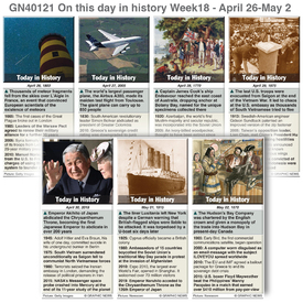 HISTORY: On this day April 26 - May 02, 2020 (week 18) infographic