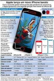 TECNOLOGIA: Apple apresenta o iPhone SE (2ª geração) infographic