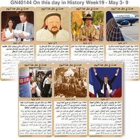 تاريخ: حدث في مثل هذا اليوم - ٣ - ٩ أيار - الأسبوع ١٩ infographic