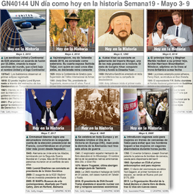 HISTORIA: Un día como hoy Mayo 3-9, 2020 (semana 19) infographic